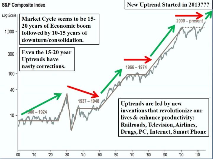 chart3-1